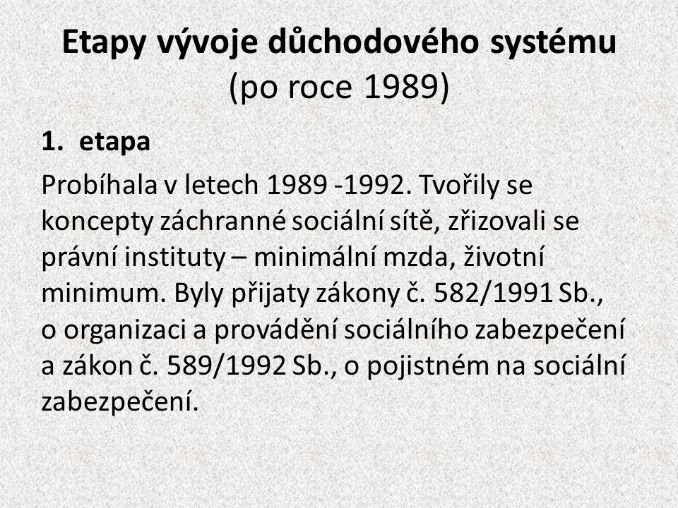 Etapy vývoje důchodového systému (po roce 1989) 1.etapa Probíhala v letech 1989 -1992. Tvořily se koncepty záchranné sociální sítě, zřizovali se právn
