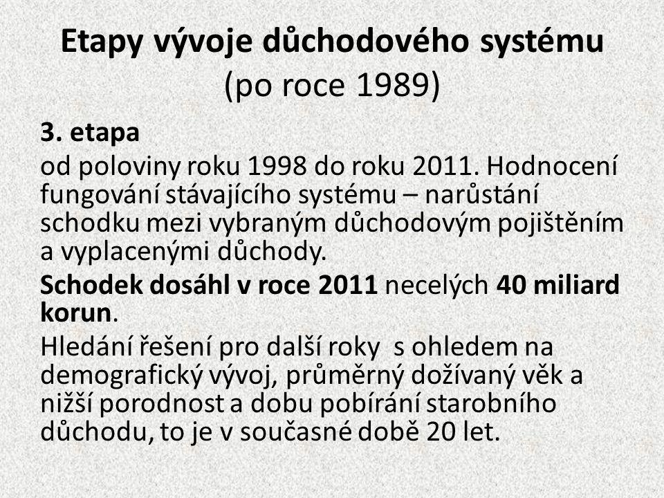 Etapy vývoje důchodového systému (po roce 1989) 3. etapa od poloviny roku 1998 do roku 2011. Hodnocení fungování stávajícího systému – narůstání schod