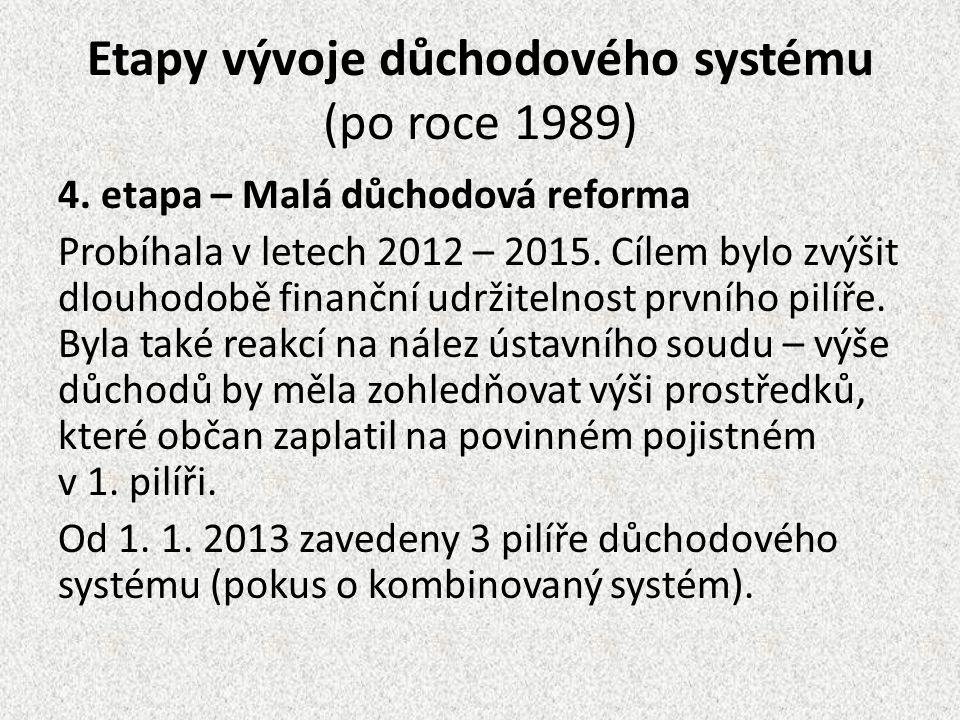Etapy vývoje důchodového systému (po roce 1989) 4. etapa – Malá důchodová reforma Probíhala v letech 2012 – 2015. Cílem bylo zvýšit dlouhodobě finančn