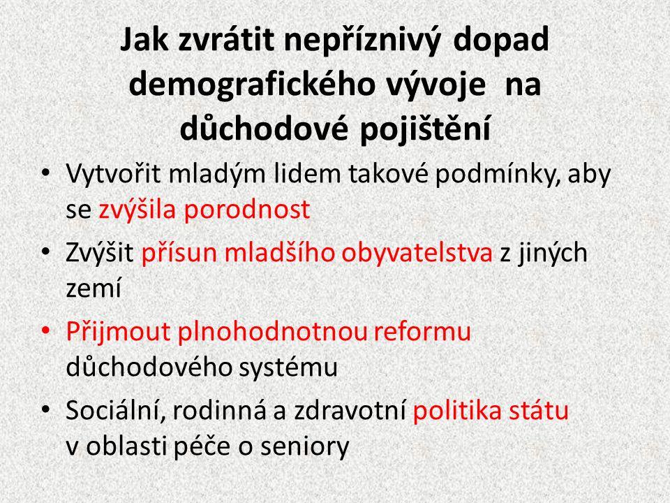 Jak zvrátit nepříznivý dopad demografického vývoje na důchodové pojištění Vytvořit mladým lidem takové podmínky, aby se zvýšila porodnost Zvýšit přísun mladšího obyvatelstva z jiných zemí Přijmout plnohodnotnou reformu důchodového systému Sociální, rodinná a zdravotní politika státu v oblasti péče o seniory