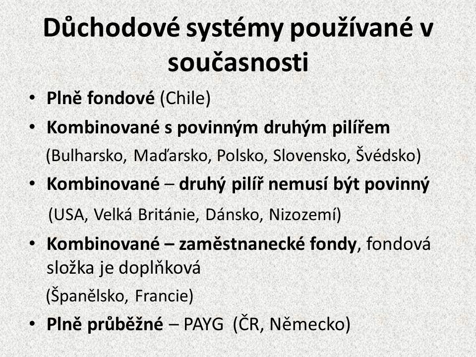 Důchodové systémy používané v současnosti Plně fondové (Chile) Kombinované s povinným druhým pilířem (Bulharsko, Maďarsko, Polsko, Slovensko, Švédsko) Kombinované – druhý pilíř nemusí být povinný (USA, Velká Británie, Dánsko, Nizozemí) Kombinované – zaměstnanecké fondy, fondová složka je doplňková (Španělsko, Francie) Plně průběžné – PAYG (ČR, Německo)