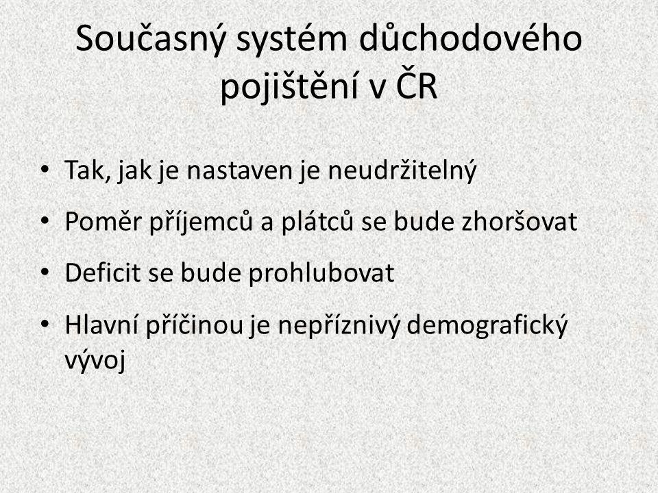 Současný systém důchodového pojištění v ČR Tak, jak je nastaven je neudržitelný Poměr příjemců a plátců se bude zhoršovat Deficit se bude prohlubovat
