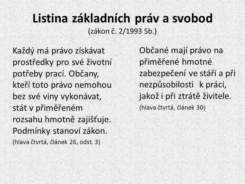 Listina základních práv a svobod (zákon č.