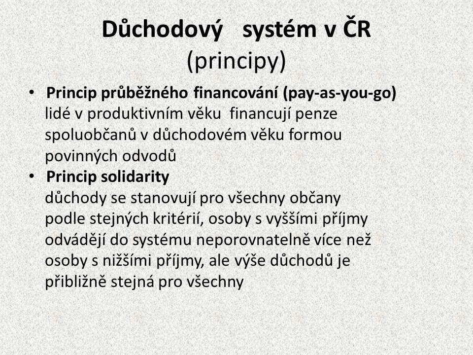 Důchodový systém v ČR (principy) Princip průběžného financování (pay-as-you-go) lidé v produktivním věku financují penze spoluobčanů v důchodovém věku formou povinných odvodů Princip solidarity důchody se stanovují pro všechny občany podle stejných kritérií, osoby s vyššími příjmy odvádějí do systému neporovnatelně více než osoby s nižšími příjmy, ale výše důchodů je přibližně stejná pro všechny