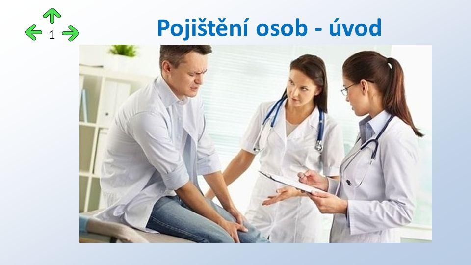 Rizika krytá pojištěním osob: Životní pojištění (pro případ smrti, dožití..) Důchodová pojištění Úrazová pojištění Pojištění léčebných výloh Pojištění příjmů v době trvání pracovní neschopnosti Pojištění osob - úvod 2