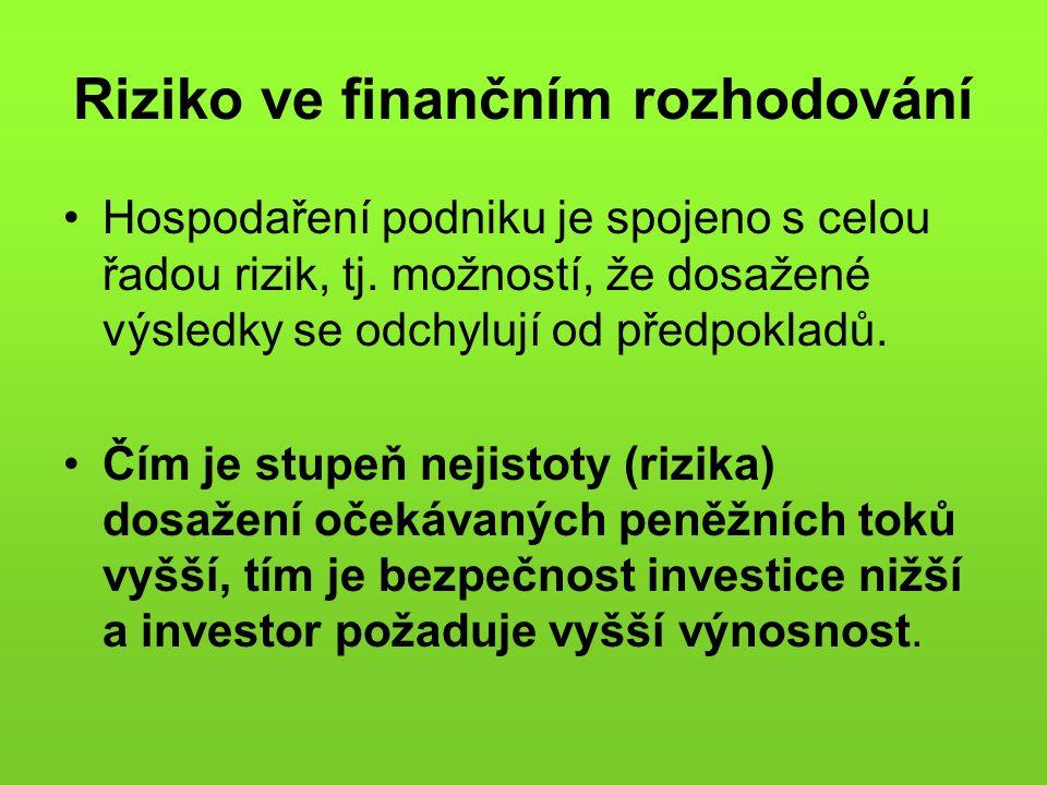 Riziko ve finančním rozhodování Hospodaření podniku je spojeno s celou řadou rizik, tj. možností, že dosažené výsledky se odchylují od předpokladů. Čí