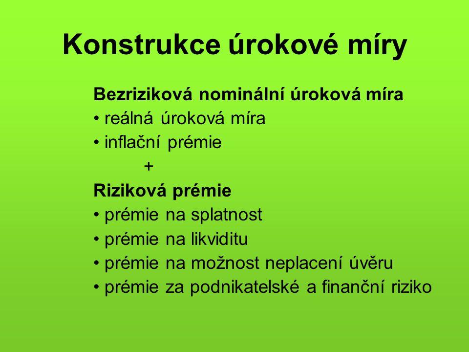 Konstrukce úrokové míry Bezriziková nominální úroková míra reálná úroková míra inflační prémie + Riziková prémie prémie na splatnost prémie na likvidi