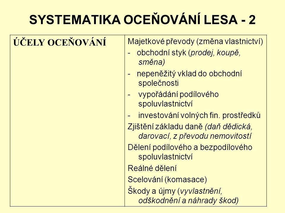 SYSTEMATIKA OCEŇOVÁNÍ LESA - 2 ÚČELY OCEŇOVÁNÍ Majetkové převody (změna vlastnictví) - obchodní styk (prodej, koupě, směna) - nepeněžitý vklad do obch