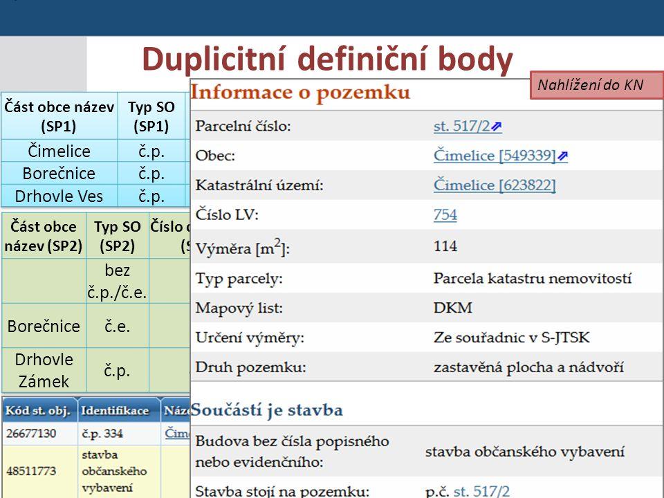 VDP Rozdílové sestavy Duplicitní definiční body Nahlížení do KN