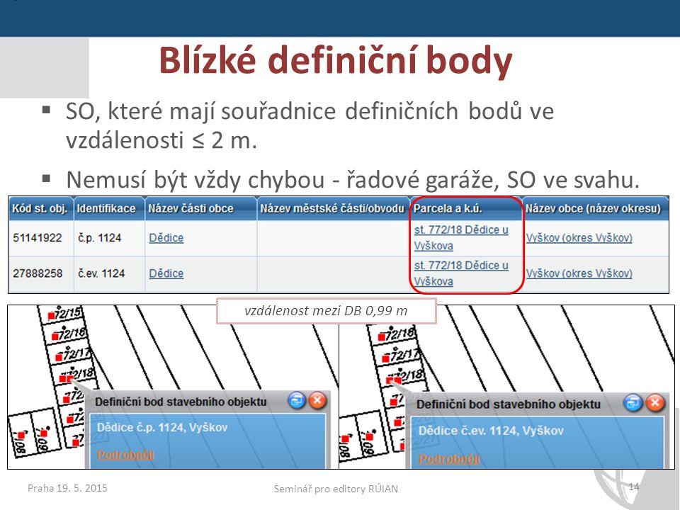 Seminář pro editory RÚIAN 14  SO, které mají souřadnice definičních bodů ve vzdálenosti ≤ 2 m.