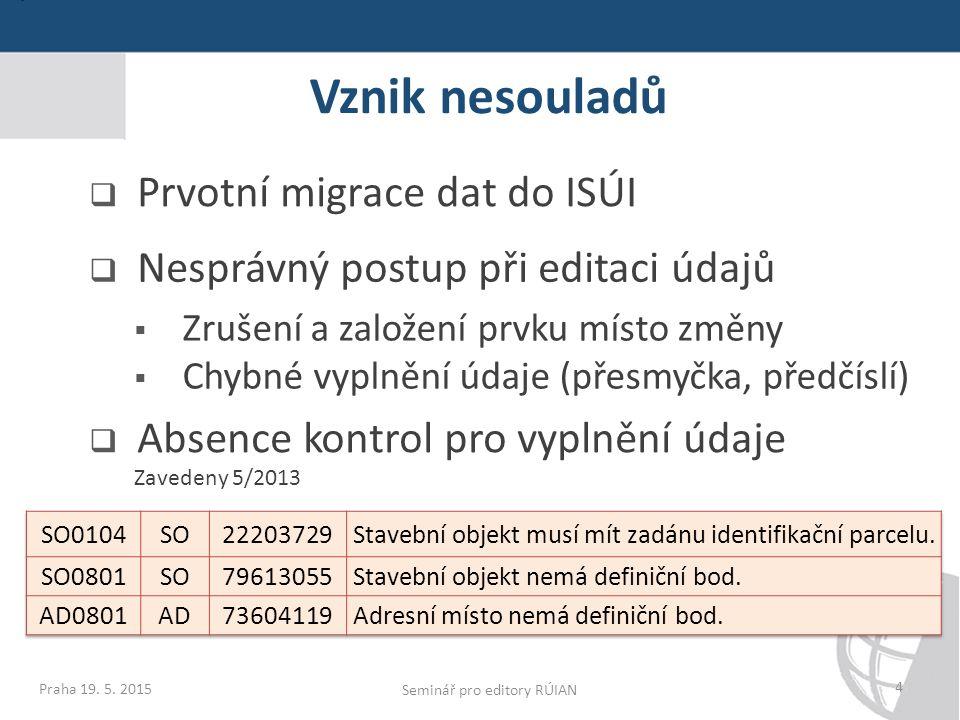 4 Vznik nesouladů  Prvotní migrace dat do ISÚI  Nesprávný postup při editaci údajů  Absence kontrol pro vyplnění údaje  Zrušení a založení prvku místo změny  Chybné vyplnění údaje (přesmyčka, předčíslí) Praha 19.