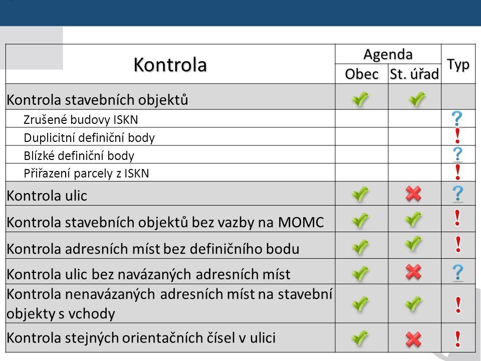  Zrušení SO a změna druhého SO → doplnění údajů.