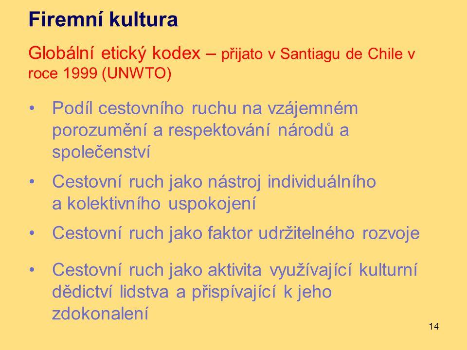Firemní kultura Globální etický kodex – přijato v Santiagu de Chile v roce 1999 (UNWTO) 14 Podíl cestovního ruchu na vzájemném porozumění a respektová