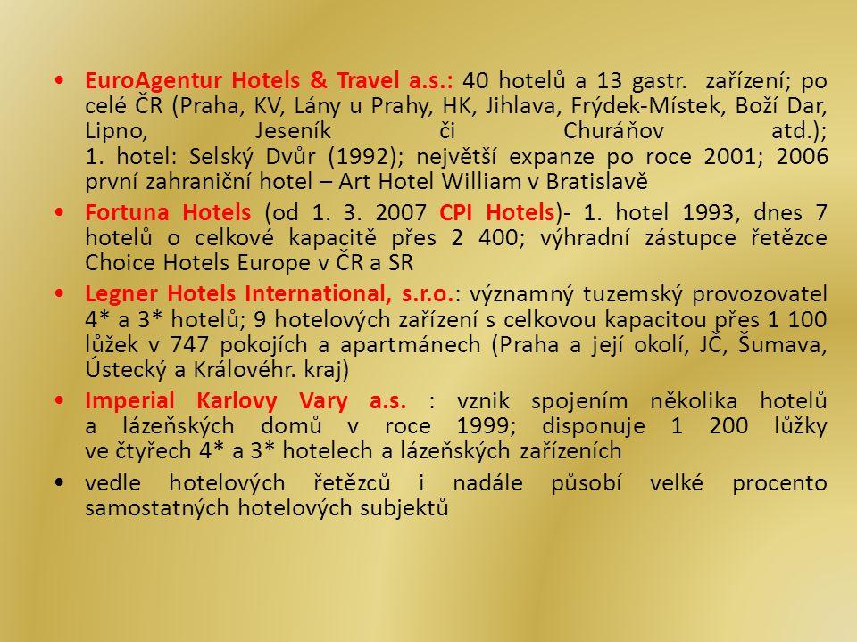 EuroAgentur Hotels & Travel a.s.: 40 hotelů a 13 gastr.