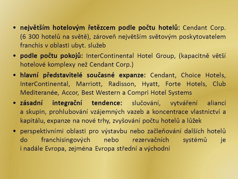 Mezinárodní instituce zašťitující podnikatelské aktivity v hotelnictví a gastronomii International Hotel & Restaurant Association (IHRA): vznik 1947 jako International Hotel Association (IHA), 1996 rozšířena působnost na restaurace; sdružení více než 100 zemí světa, resp.