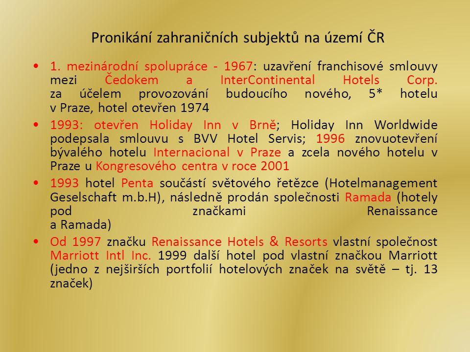 Pronikání zahraničních subjektů na území ČR 1.