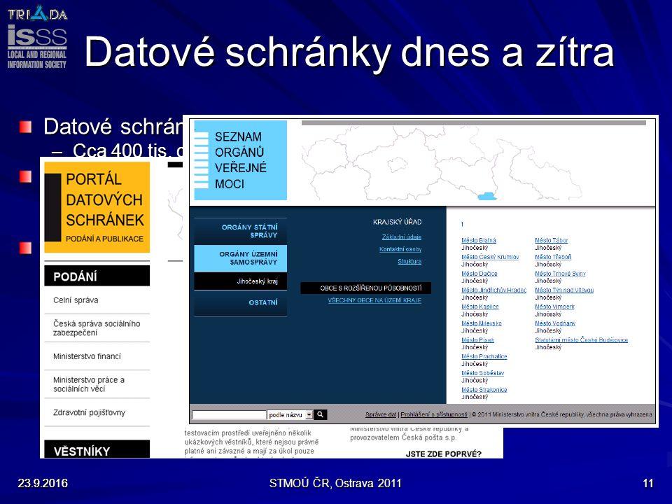 23.9.2016STMOÚ ČR, Ostrava 20111123.9.201611 Datové schránky dnes a zítra Datové schránky dnes –Cca 400 tis. datových schránek a cca 38 mil. datových
