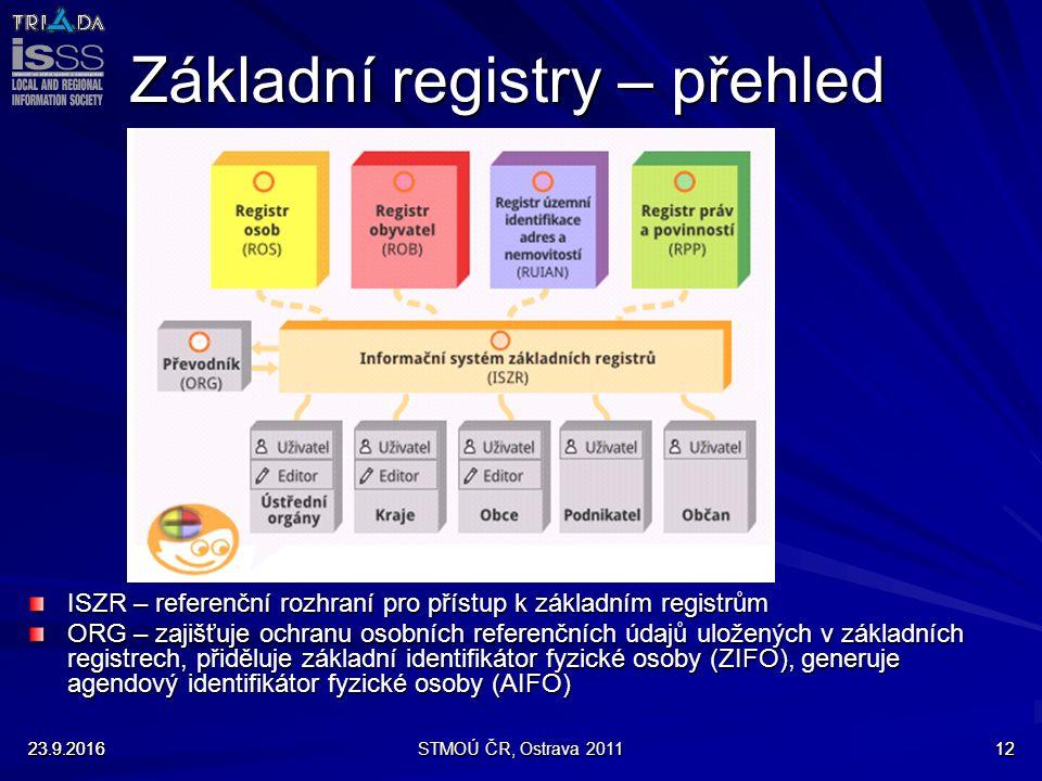 23.9.2016STMOÚ ČR, Ostrava 20111223.9.201612 Základní registry – přehled ISZR – referenční rozhraní pro přístup k základním registrům ORG – zajišťuje ochranu osobních referenčních údajů uložených v základních registrech, přiděluje základní identifikátor fyzické osoby (ZIFO), generuje agendový identifikátor fyzické osoby (AIFO)