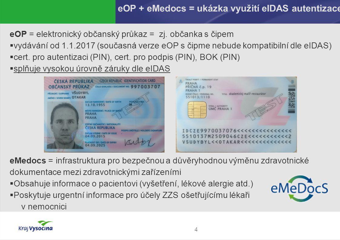 PREZENTUJÍCÍ4 eOP + eMedocs = ukázka využití eIDAS autentizace eOP = elektronický občanský průkaz = zj.