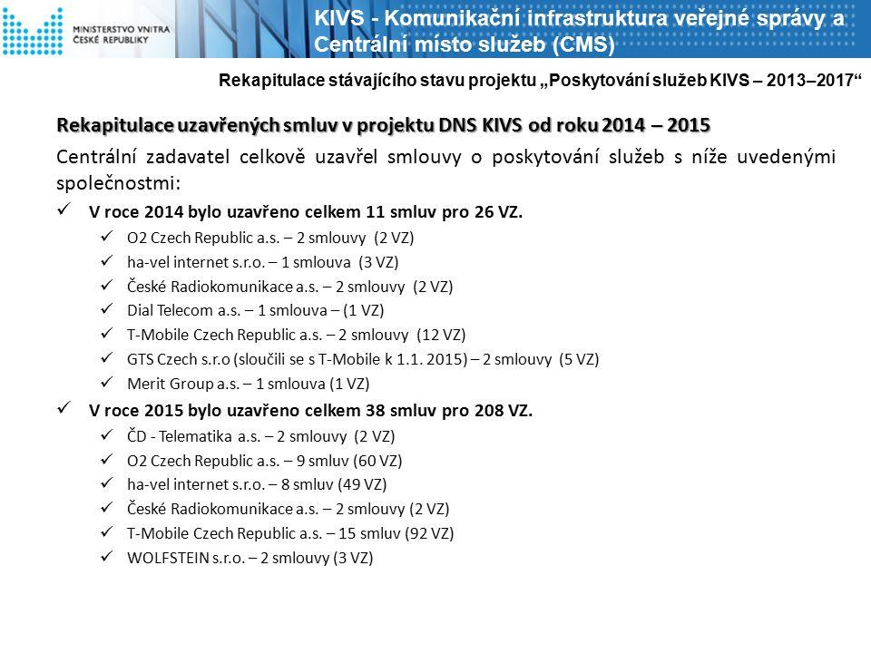 Rekapitulace uzavřených smluv v projektu DNS KIVS od roku 2014 – 2015 Centrální zadavatel celkově uzavřel smlouvy o poskytování služeb s níže uvedenými společnostmi: V roce 2014 bylo uzavřeno celkem 11 smluv pro 26 VZ.