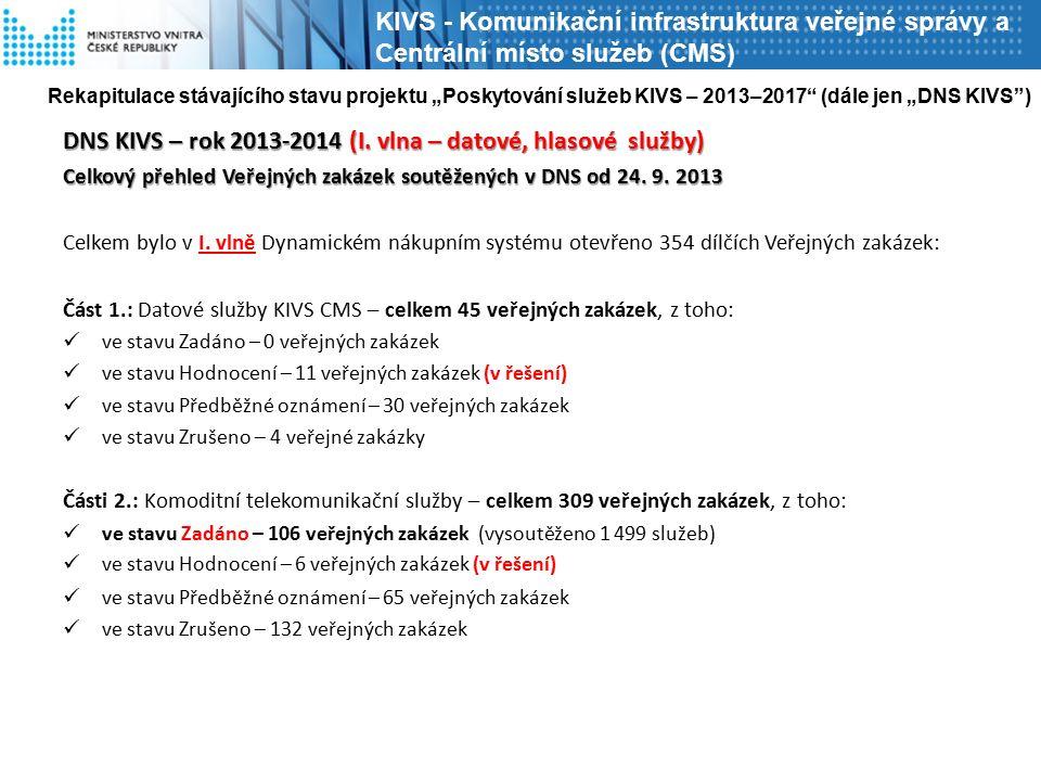 DNS KIVS – rok 2013-2014 (I. vlna – datové, hlasové služby) Celkový přehled Veřejných zakázek soutěžených v DNS od 24. 9. 2013 Celkem bylo v I. vlně D