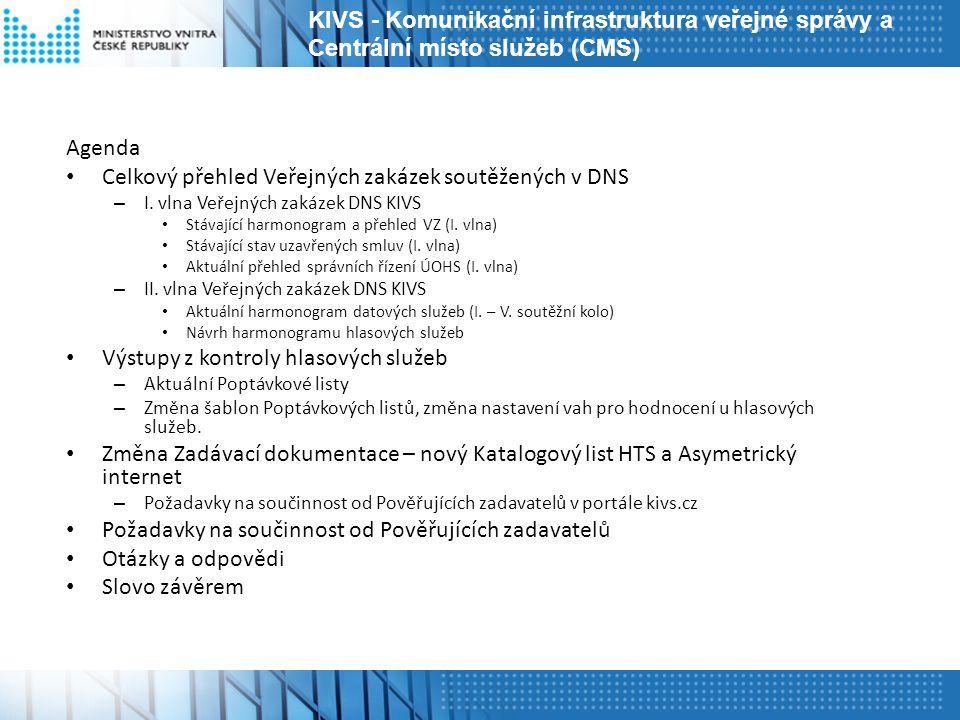 Agenda Celkový přehled Veřejných zakázek soutěžených v DNS – I.