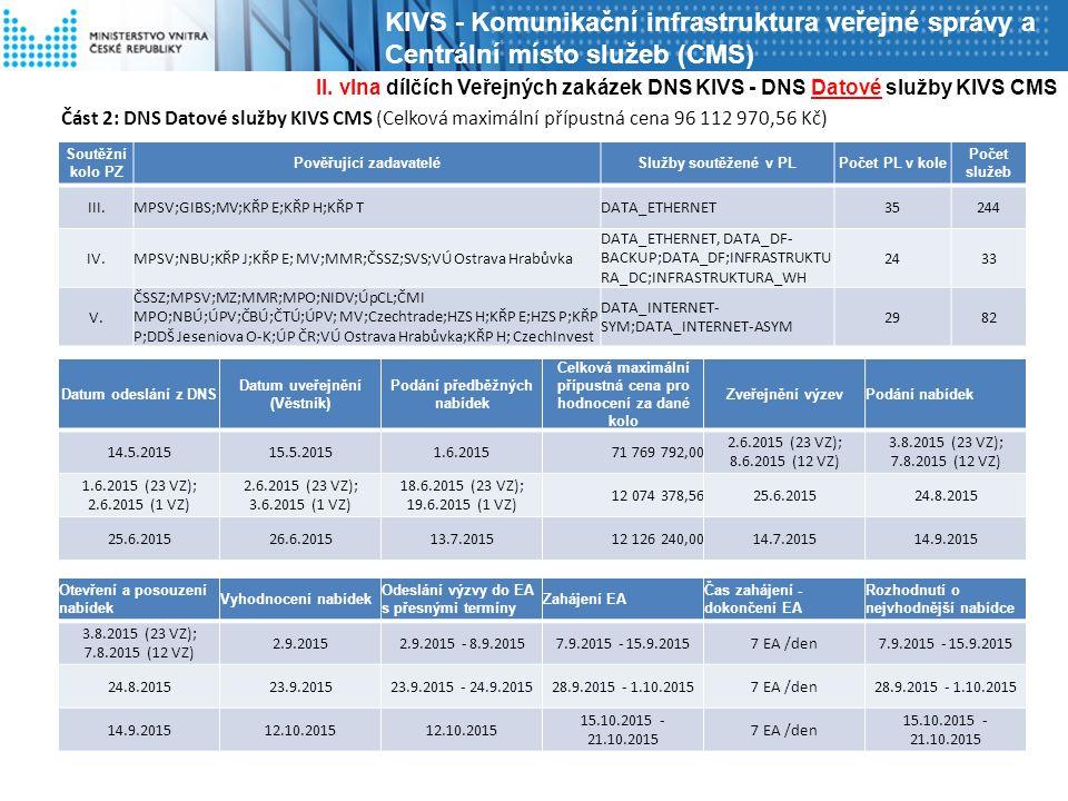 Část 2: DNS Datové služby KIVS CMS (Celková maximální přípustná cena 96 112 970,56 Kč) II.