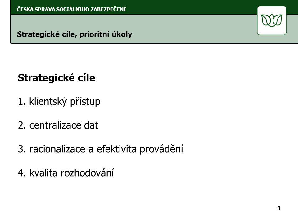 Strategické cíle 1.klientský přístup 2. centralizace dat 3.
