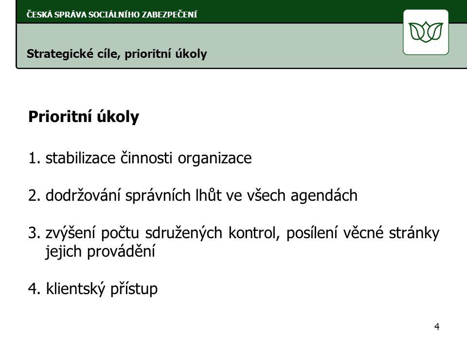 Prioritní úkoly 1.stabilizace činnosti organizace 2.dodržování správních lhůt ve všech agendách 3.zvýšení počtu sdružených kontrol, posílení věcné stránky jejich provádění 4.