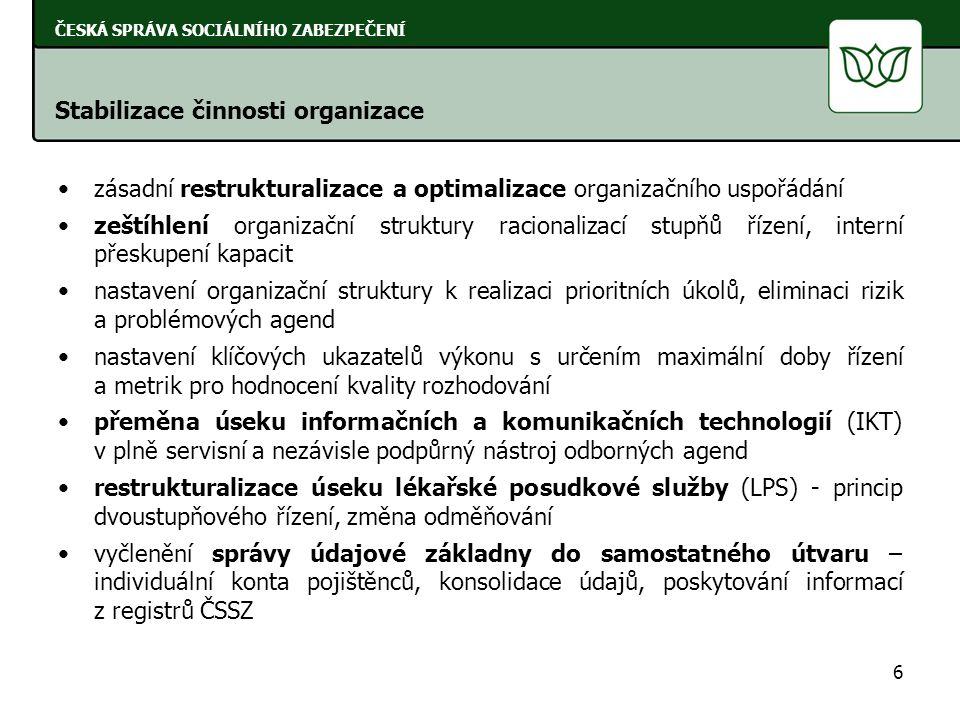 LPS - počet nevyřízených žádostí po lhůtě 17 ČESKÁ SPRÁVA SOCIÁLNÍHO ZABEZPEČENÍ Dodržování správních lhůt ve všech agendách