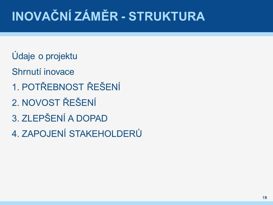 INOVAČNÍ ZÁMĚR - STRUKTURA Údaje o projektu Shrnutí inovace 1.