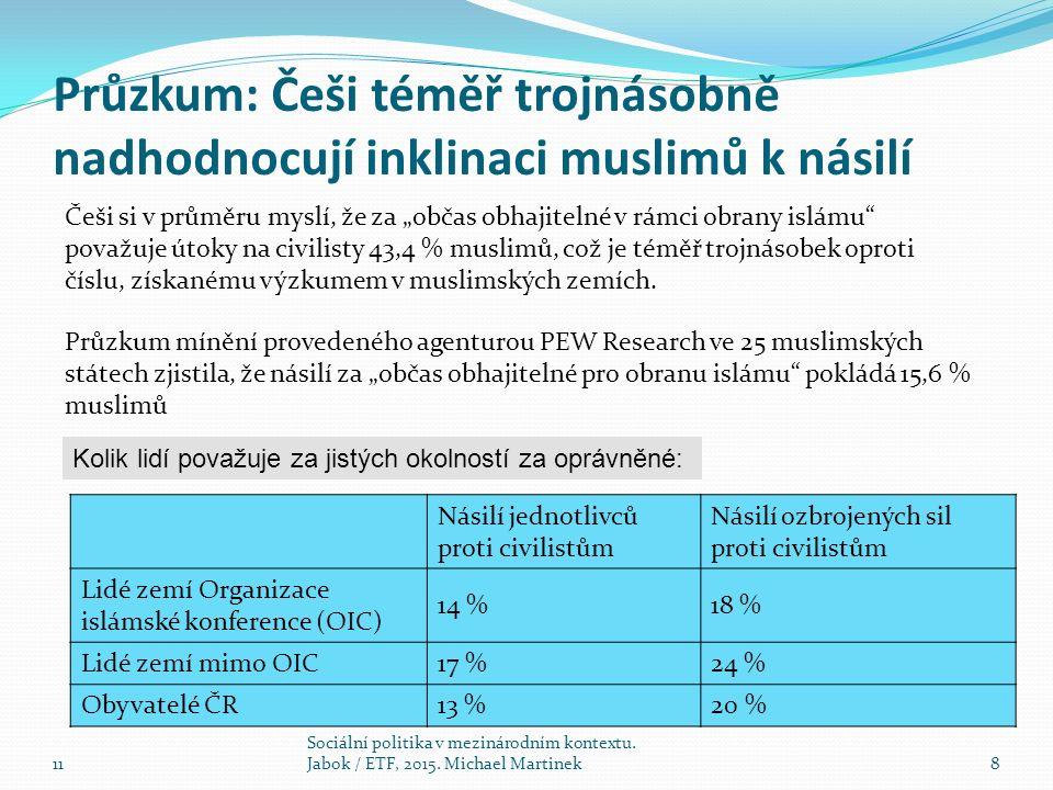 Průzkum: Češi téměř trojnásobně nadhodnocují inklinaci muslimů k násilí Násilí jednotlivců proti civilistům Násilí ozbrojených sil proti civilistům Lidé zemí Organizace islámské konference (OIC) 14 %18 % Lidé zemí mimo OIC17 %24 % Obyvatelé ČR13 %20 % 11 Sociální politika v mezinárodním kontextu.