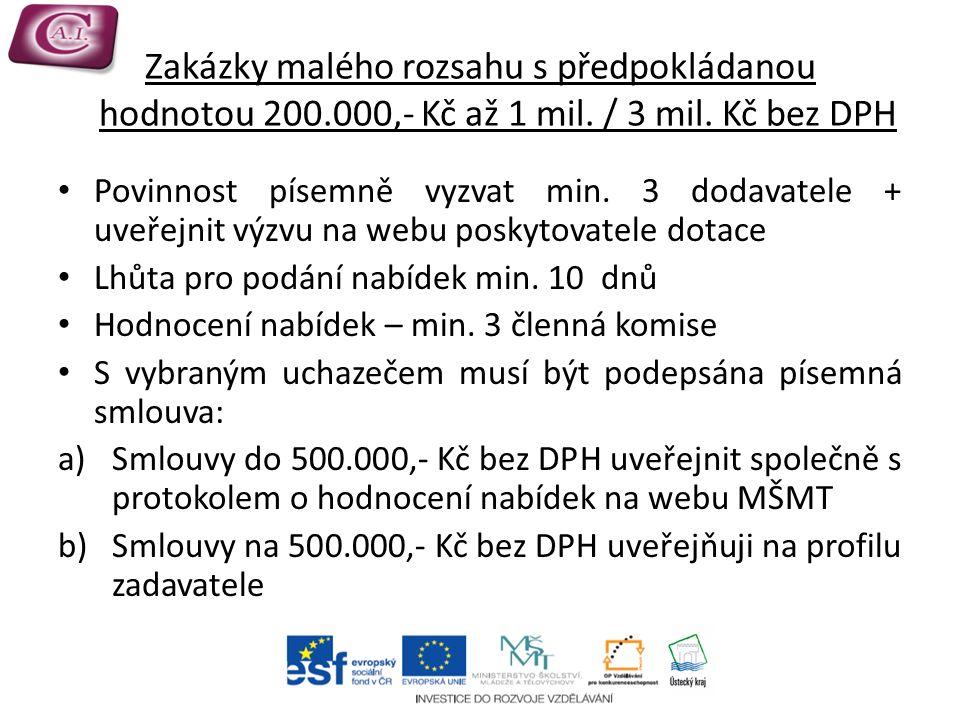 Zakázky malého rozsahu s předpokládanou hodnotou 200.000,- Kč až 1 mil.