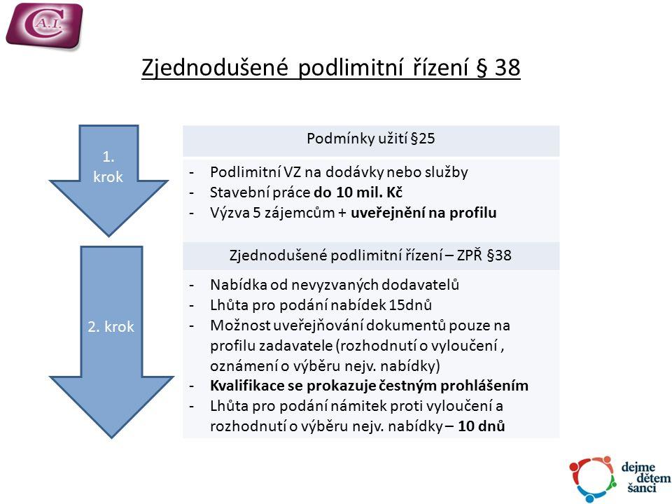 Zjednodušené podlimitní řízení § 38 Podmínky užití §25 -Podlimitní VZ na dodávky nebo služby -Stavební práce do 10 mil.