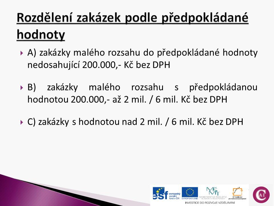  A) zakázky malého rozsahu do předpokládané hodnoty nedosahující 200.000,- Kč bez DPH  B) zakázky malého rozsahu s předpokládanou hodnotou 200.000,- až 2 mil.