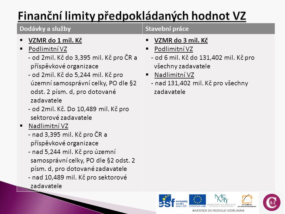 Dodávky a službyStavební práce  VZMR do 1 mil. Kč  Podlimitní VZ - od 2mil.
