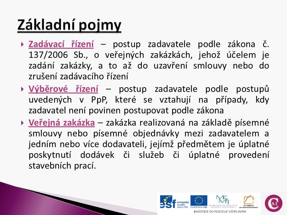  Odkaz na profil musí být uveřejněný na www.isvzus.cz (VVZ) – odkaz musí být přímo na příslušnou stránkuwww.isvzus.cz  v případě, že profil měníte – ve Věstníku veřejných zakázek vyplníte Oznámení profilu zadavatele a zaškrtnete – OPRAVNÝ (nikoli formulář Zrušení profilu zadavatele)  Změna profilu – povinnost migrace dat  Dokumenty musí být bezplatně nepřetržitě veřejně přístupné po dobu min.