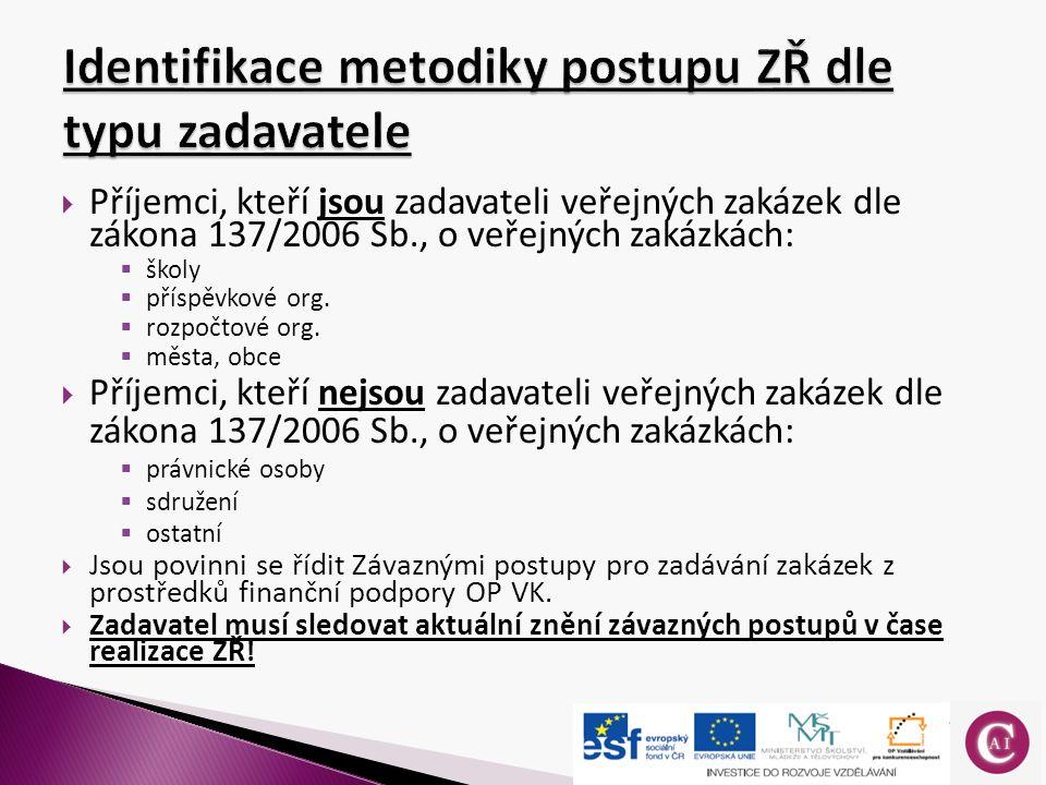  Otevřené řízení: - min.22 dnů u podlimitní VZ - min.