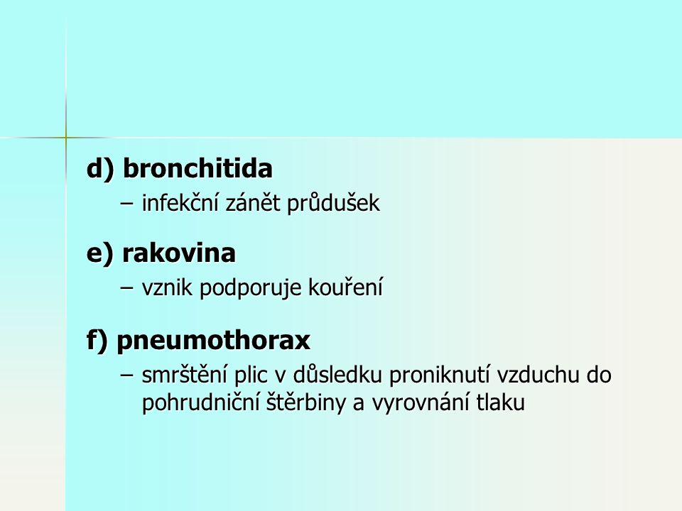 d) bronchitida –infekční zánět průdušek e) rakovina –vznik podporuje kouření f) pneumothorax –smrštění plic v důsledku proniknutí vzduchu do pohrudniční štěrbiny a vyrovnání tlaku