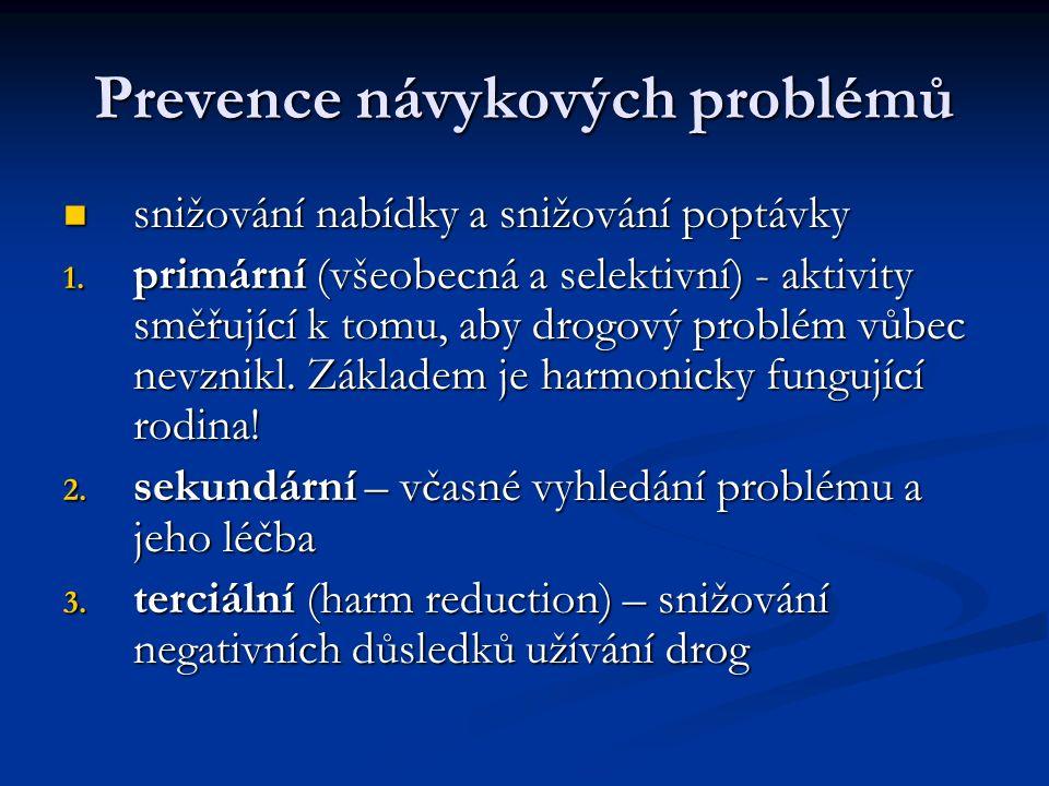 Prevence návykových problémů snižování nabídky a snižování poptávky snižování nabídky a snižování poptávky 1.