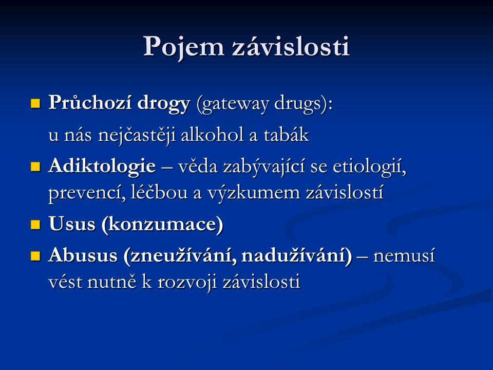 Pojem závislosti Průchozí drogy (gateway drugs): Průchozí drogy (gateway drugs): u nás nejčastěji alkohol a tabák Adiktologie – věda zabývající se etiologií, prevencí, léčbou a výzkumem závislostí Adiktologie – věda zabývající se etiologií, prevencí, léčbou a výzkumem závislostí Usus (konzumace) Usus (konzumace) Abusus (zneužívání, nadužívání) – nemusí vést nutně k rozvoji závislosti Abusus (zneužívání, nadužívání) – nemusí vést nutně k rozvoji závislosti