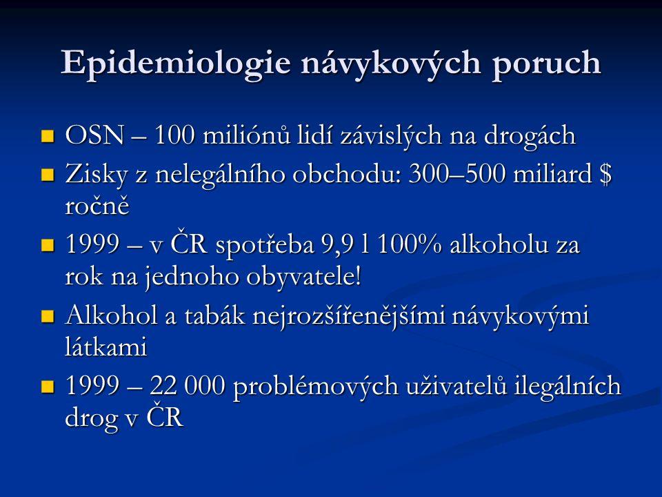 Epidemiologie návykových poruch OSN – 100 miliónů lidí závislých na drogách OSN – 100 miliónů lidí závislých na drogách Zisky z nelegálního obchodu: 300–500 miliard $ ročně Zisky z nelegálního obchodu: 300–500 miliard $ ročně 1999 – v ČR spotřeba 9,9 l 100% alkoholu za rok na jednoho obyvatele.