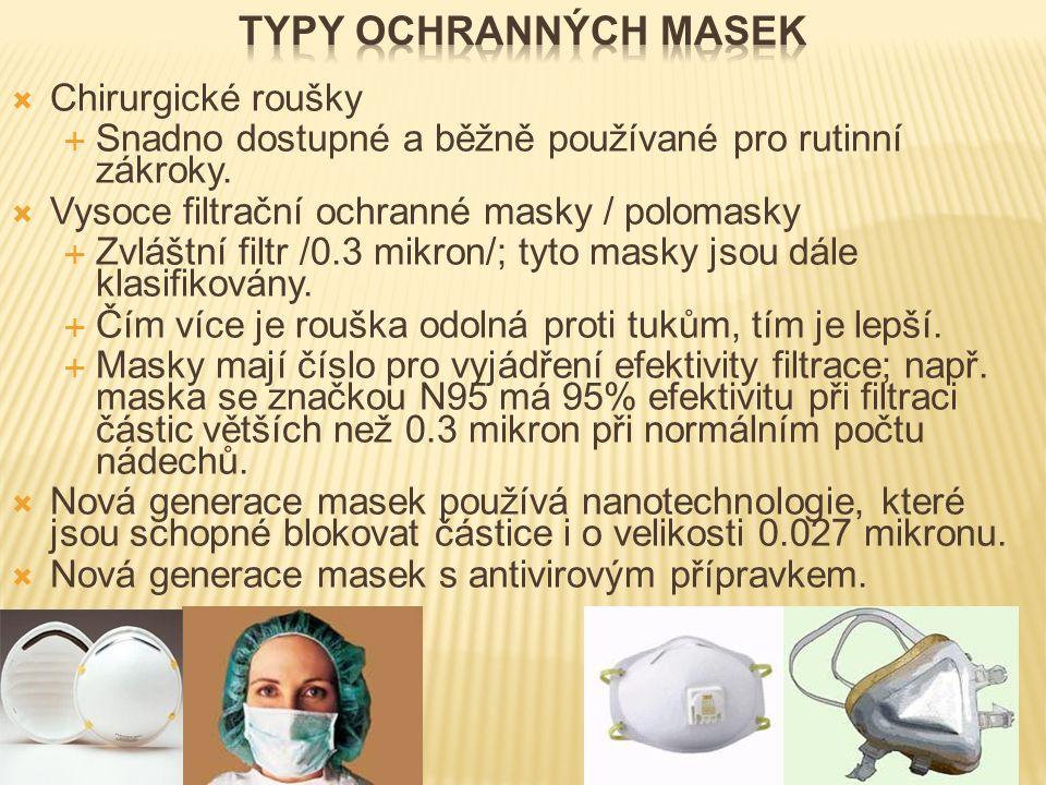  Chirurgické roušky  Snadno dostupné a běžně používané pro rutinní zákroky.