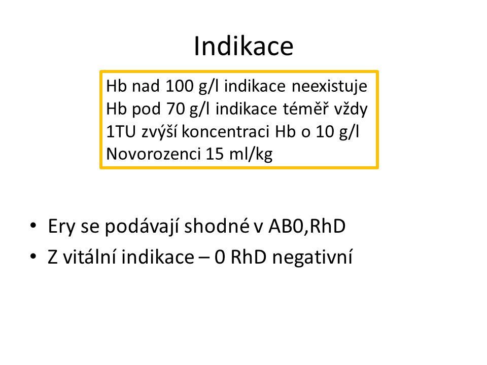 Indikace Ery se podávají shodné v AB0,RhD Z vitální indikace – 0 RhD negativní Hb nad 100 g/l indikace neexistuje Hb pod 70 g/l indikace téměř vždy 1T