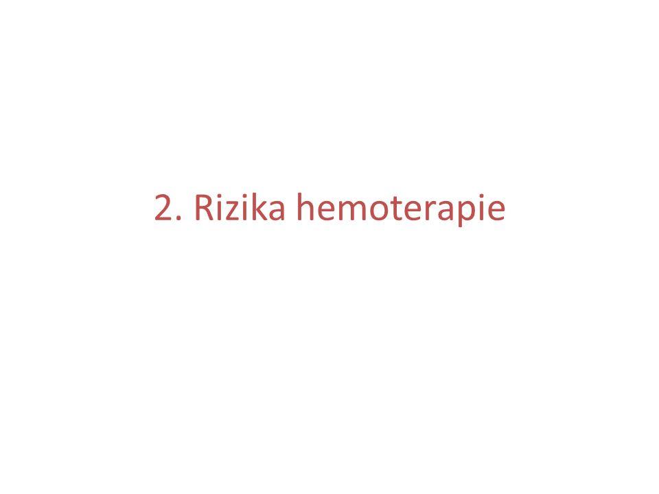 2. Rizika hemoterapie