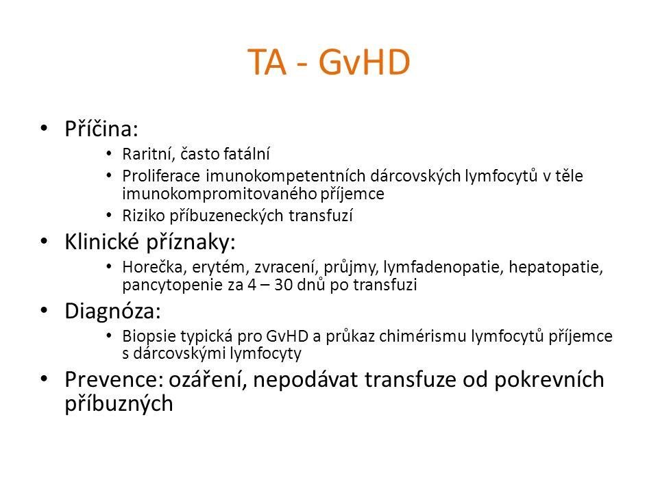 TA - GvHD Příčina: Raritní, často fatální Proliferace imunokompetentních dárcovských lymfocytů v těle imunokompromitovaného příjemce Riziko příbuzenec