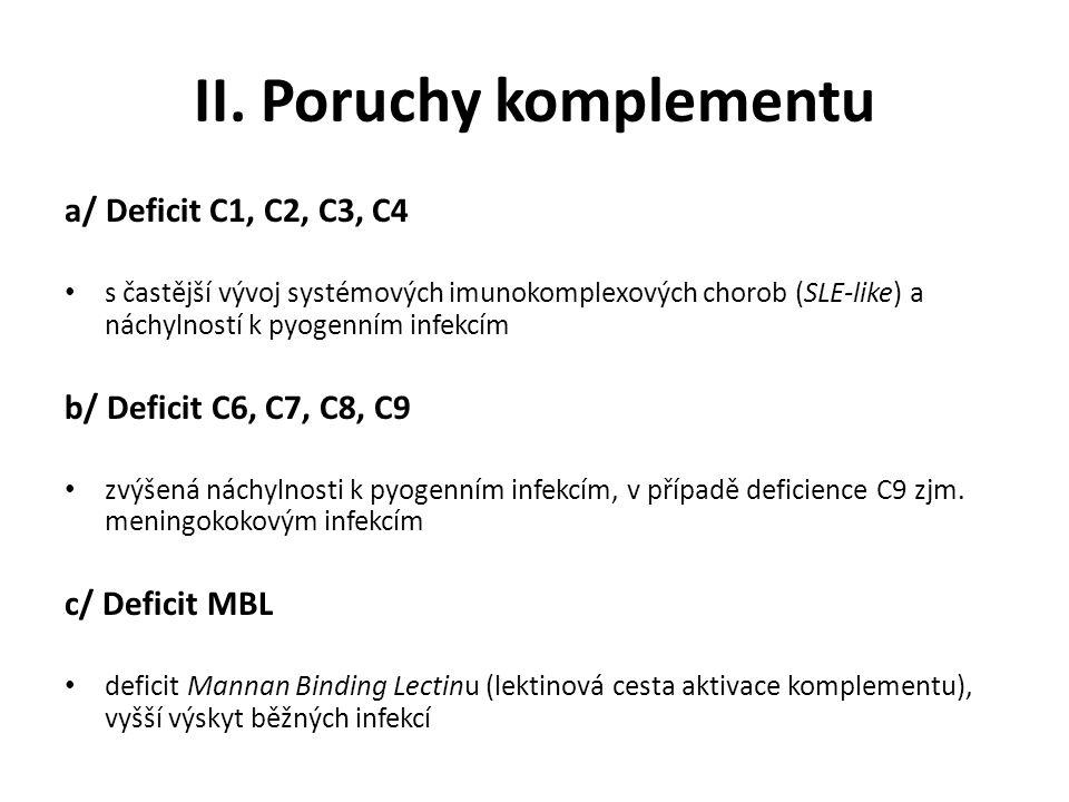 II. Poruchy komplementu a/ Deficit C1, C2, C3, C4 s častější vývoj systémových imunokomplexových chorob (SLE-like) a náchylností k pyogenním infekcím