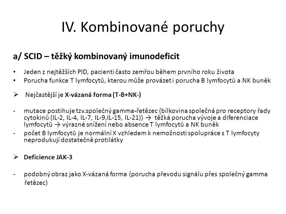 IV. Kombinované poruchy a/ SCID – těžký kombinovaný imunodeficit Jeden z nejtěžších PID, pacienti často zemřou během prvního roku života Porucha funkc