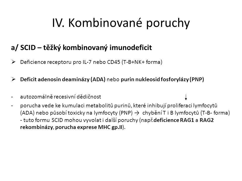 IV. Kombinované poruchy a/ SCID – těžký kombinovaný imunodeficit  Deficience receptoru pro IL-7 nebo CD45 (T-B+NK+ forma)  Deficit adenosin deamináz