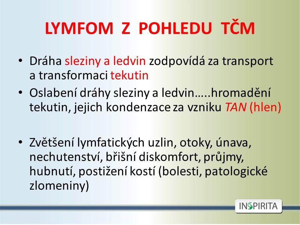 LYMFOM Z POHLEDU TČM Dráha sleziny a ledvin zodpovídá za transport a transformaci tekutin Oslabení dráhy sleziny a ledvin…..hromadění tekutin, jejich kondenzace za vzniku TAN (hlen) Zvětšení lymfatických uzlin, otoky, únava, nechutenství, břišní diskomfort, průjmy, hubnutí, postižení kostí (bolesti, patologické zlomeniny)